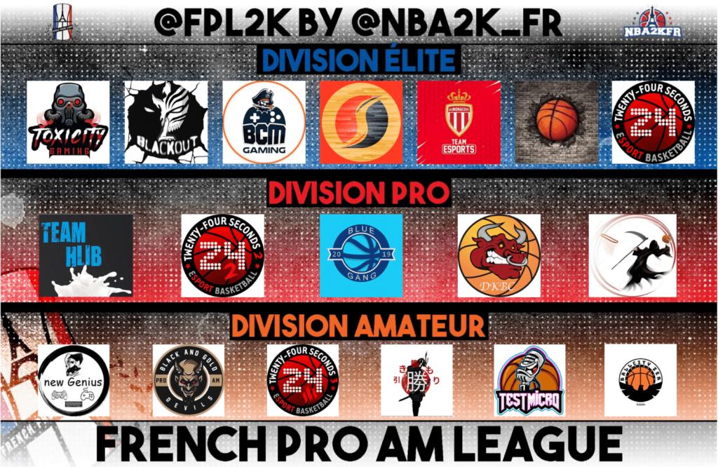 Les équipes de la FPL par Divisions