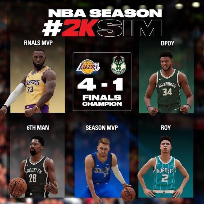 NBA SEASON 2K SIM